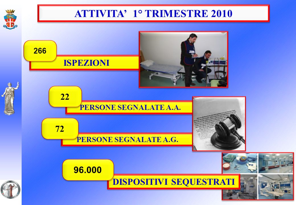 DISPOSITIVI SEQUESTRATI
