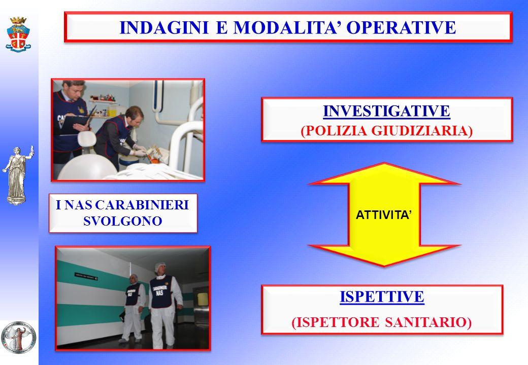 INDAGINI E MODALITA' OPERATIVE