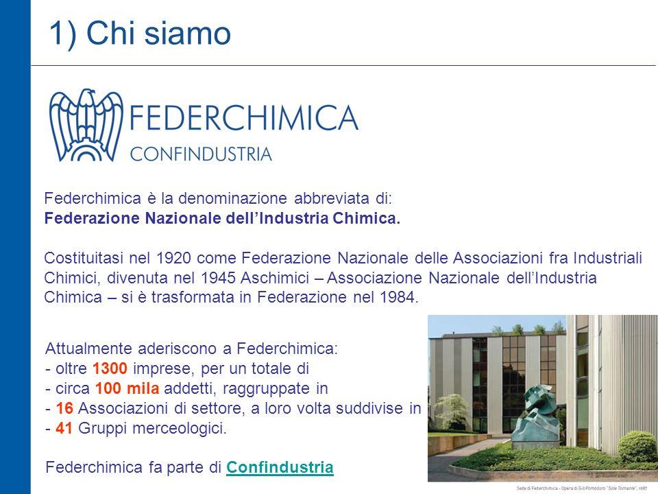 1) Chi siamo Federchimica è la denominazione abbreviata di: