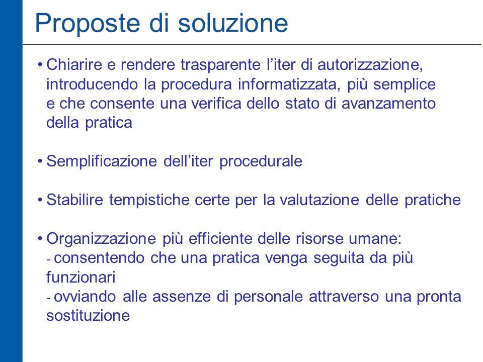 Proposte di soluzione Chiarire e rendere trasparente l'iter di autorizzazione, introducendo la procedura informatizzata, più semplice.