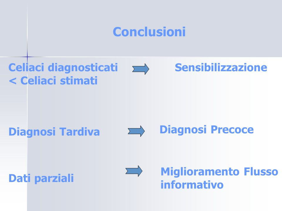 Conclusioni Celiaci diagnosticati < Celiaci stimati