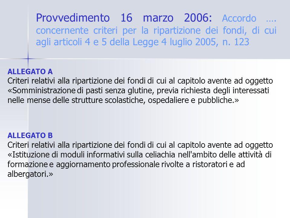 Provvedimento 16 marzo 2006: Accordo …