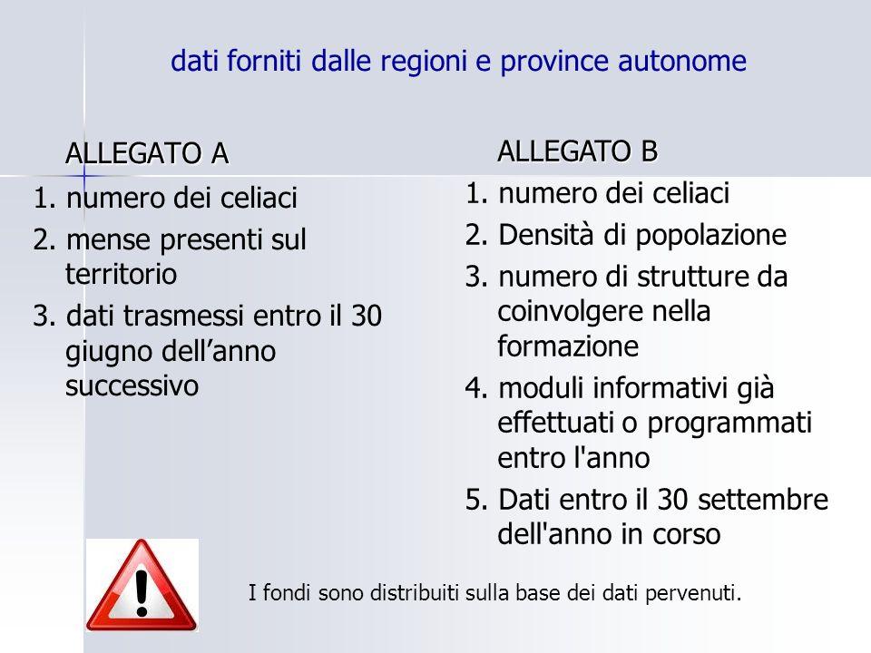 dati forniti dalle regioni e province autonome