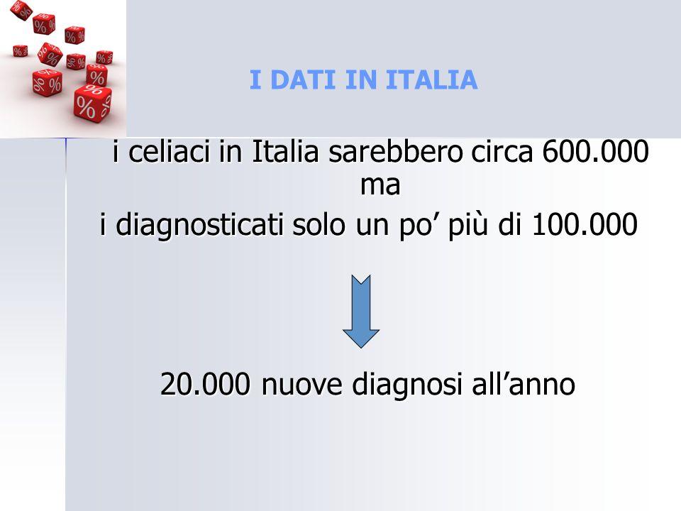 I DATI IN ITALIA i celiaci in Italia sarebbero circa 600.000 ma