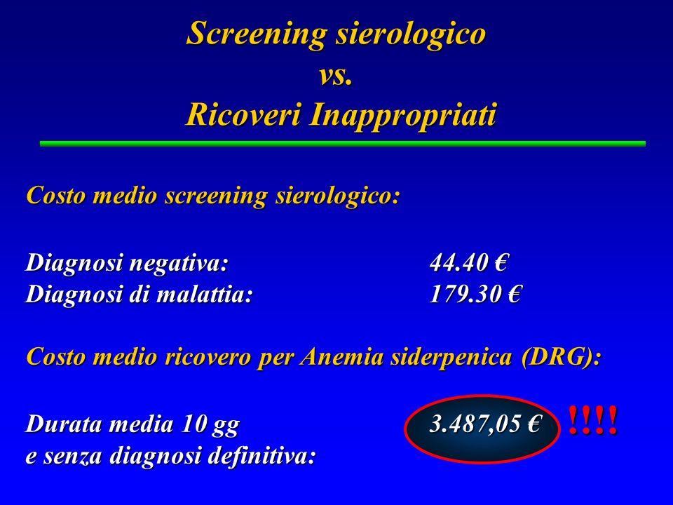 Screening sierologico vs. Ricoveri Inappropriati
