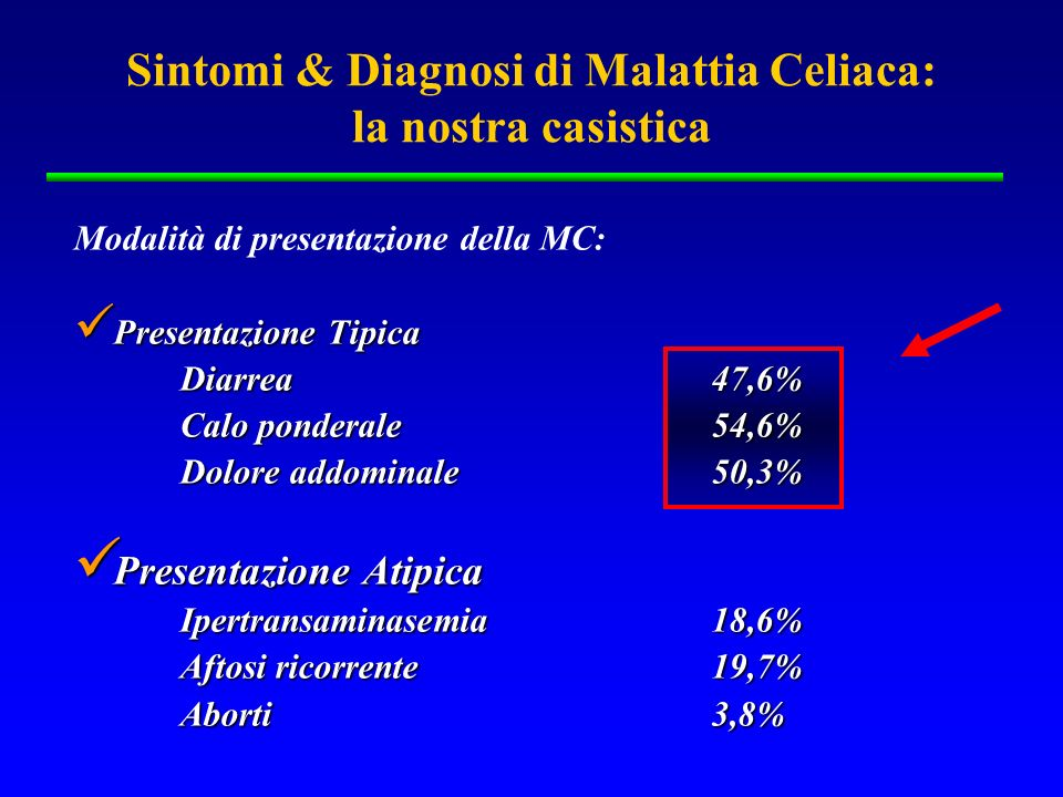 Sintomi & Diagnosi di Malattia Celiaca: la nostra casistica