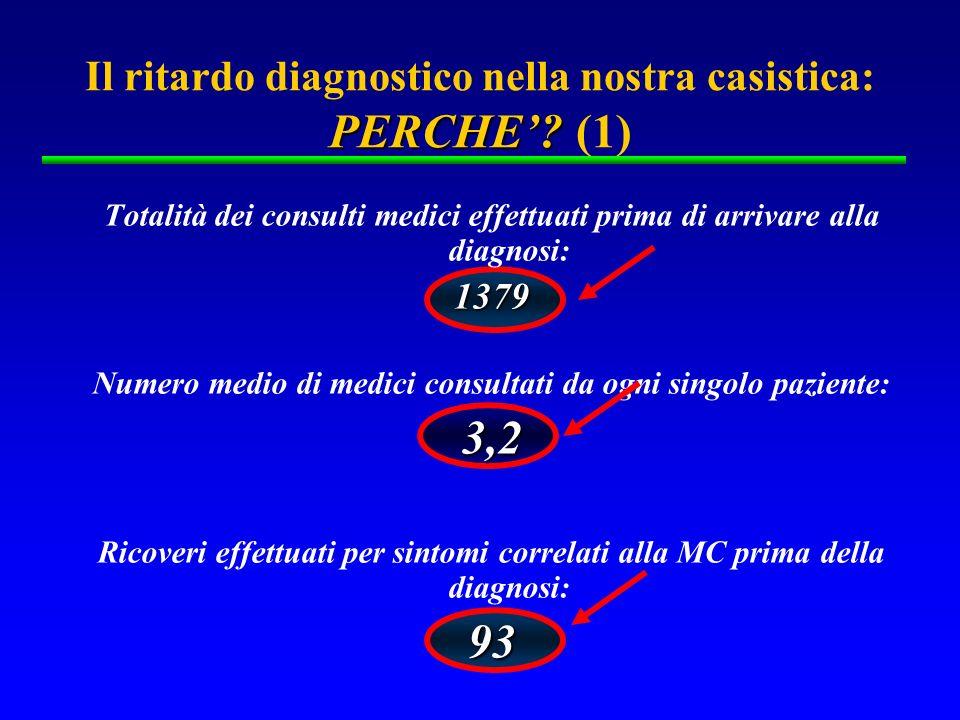 Il ritardo diagnostico nella nostra casistica: PERCHE' (1)