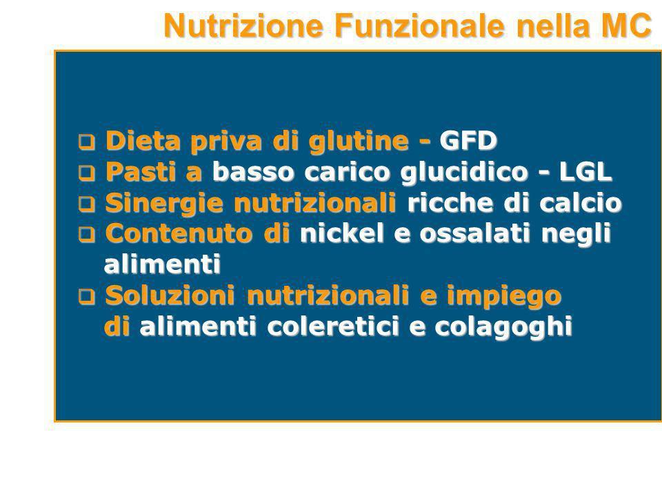 Nutrizione Funzionale nella MC