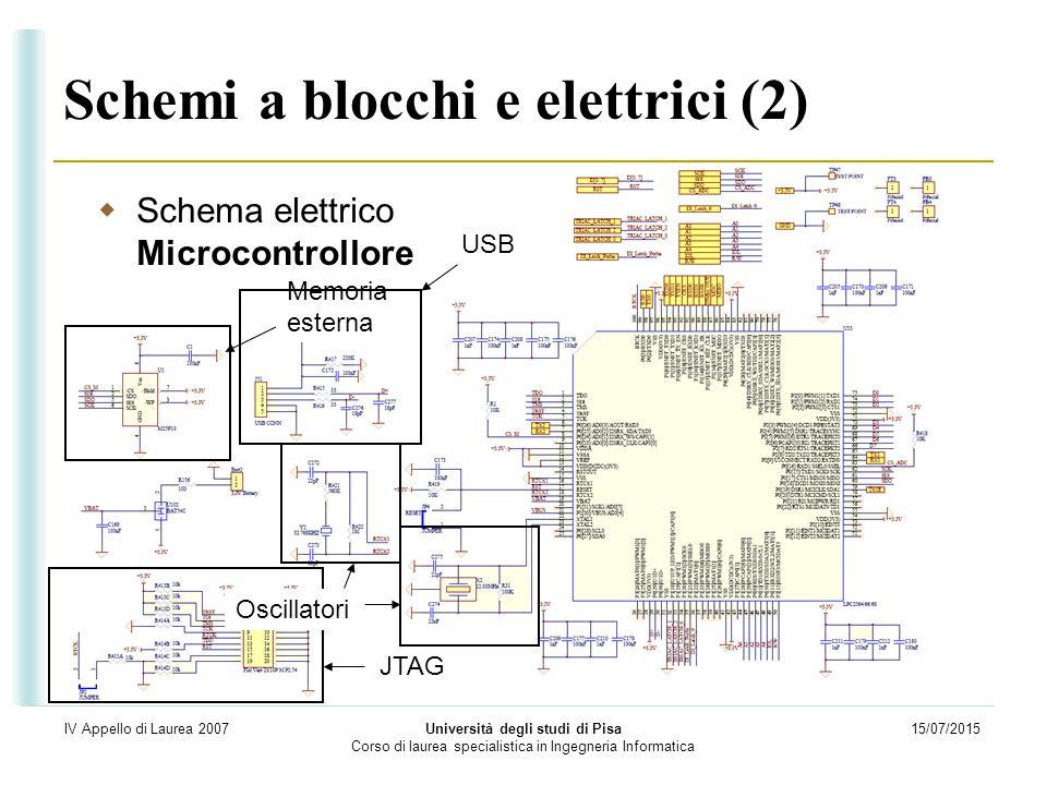 Schemi a blocchi e elettrici (2)