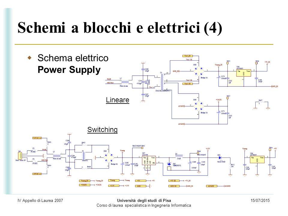 Schemi a blocchi e elettrici (4)