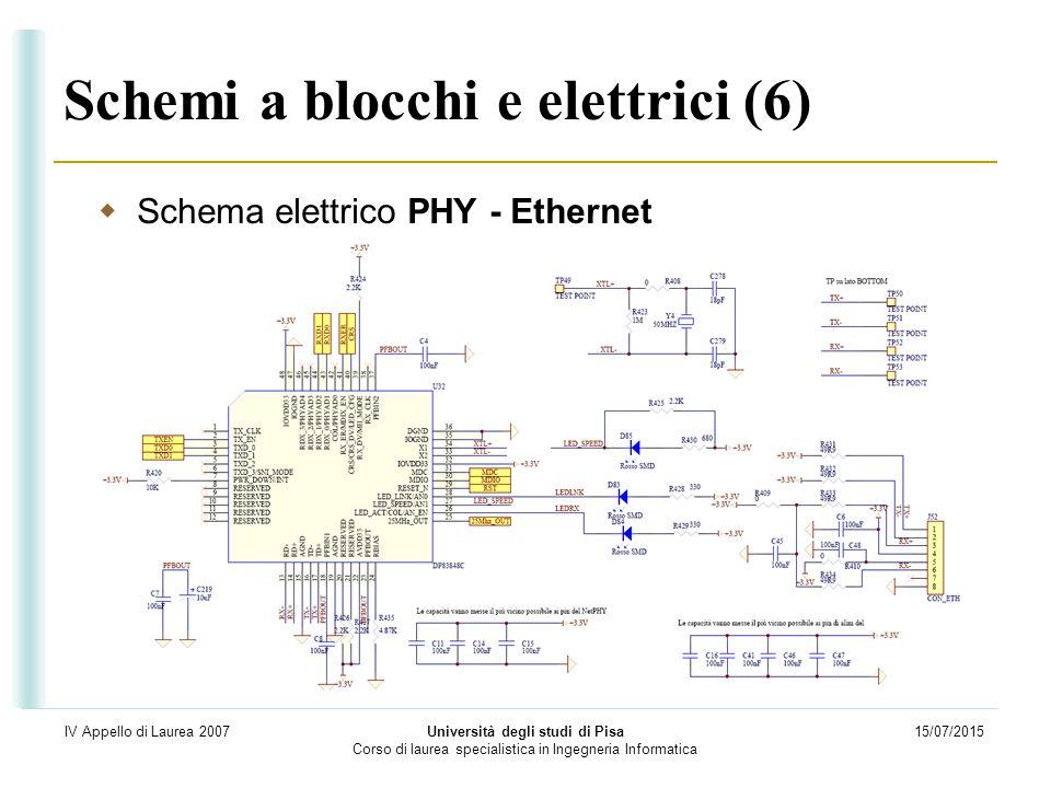 Schemi a blocchi e elettrici (6)