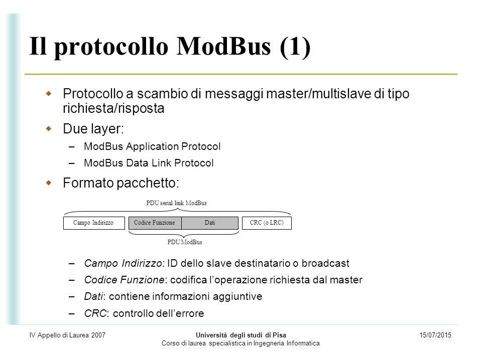 Il protocollo ModBus (1)