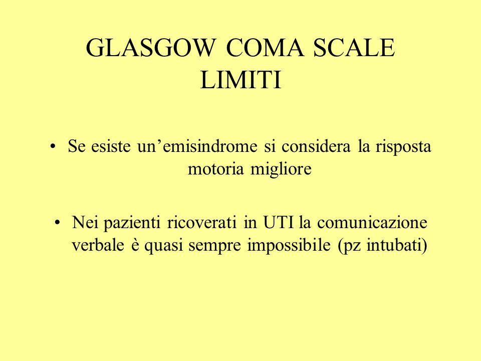 GLASGOW COMA SCALE LIMITI