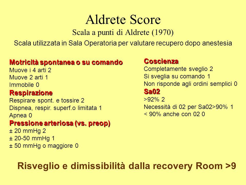 Aldrete Score Scala a punti di Aldrete (1970)