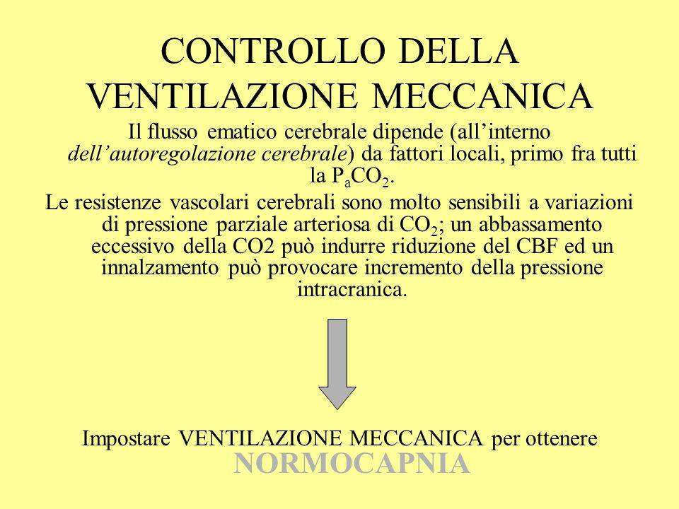 CONTROLLO DELLA VENTILAZIONE MECCANICA