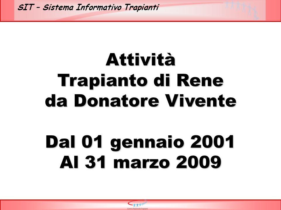 Attività Trapianto di Rene da Donatore Vivente Dal 01 gennaio 2001 Al 31 marzo 2009