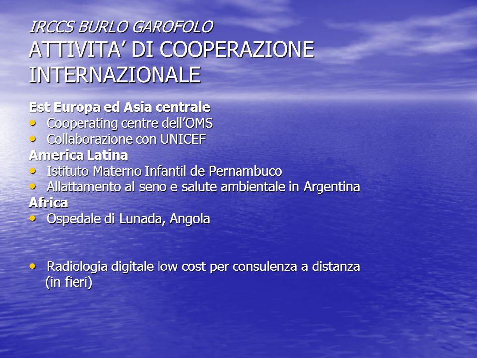 IRCCS BURLO GAROFOLO ATTIVITA' DI COOPERAZIONE INTERNAZIONALE