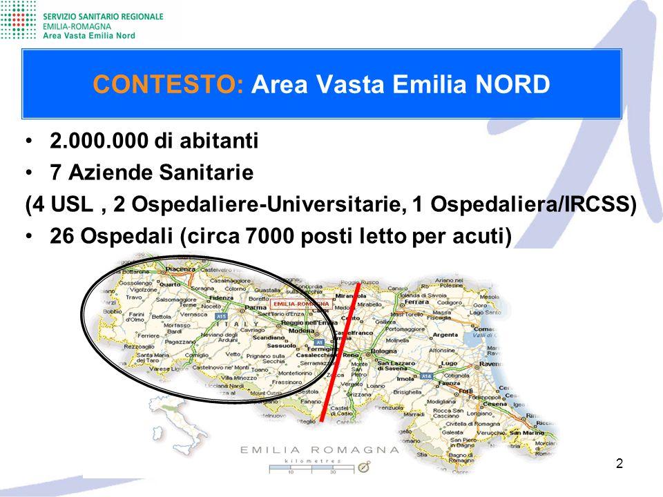 CONTESTO: Area Vasta Emilia NORD