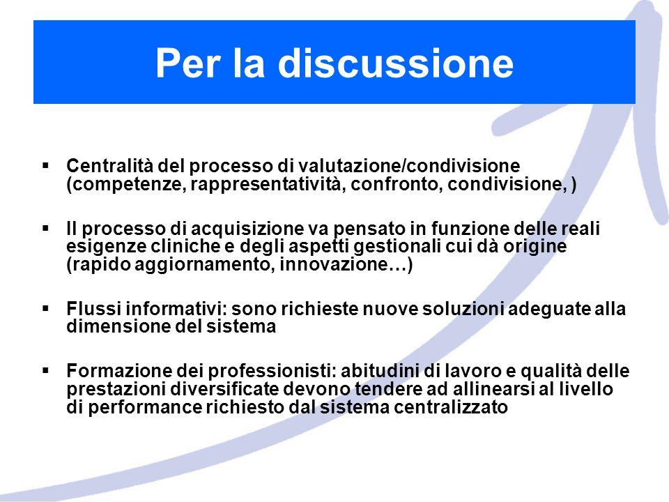 Per la discussioneCentralità del processo di valutazione/condivisione (competenze, rappresentatività, confronto, condivisione, )