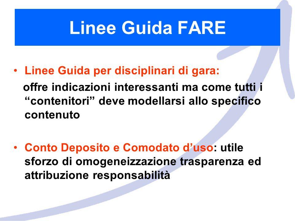 Linee Guida FARE Linee Guida per disciplinari di gara: