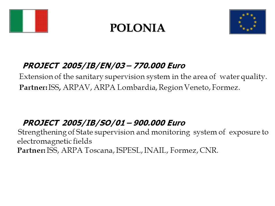 POLONIA PROJECT 2005/IB/EN/03 – 770.000 Euro