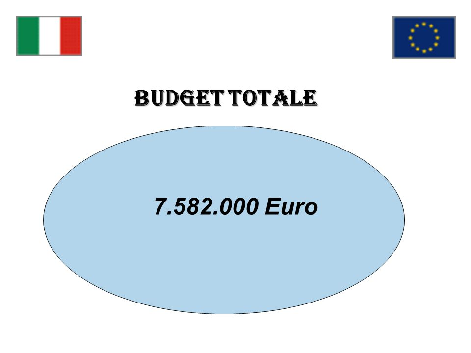 BUDGET TOTALE 7.582.000 Euro