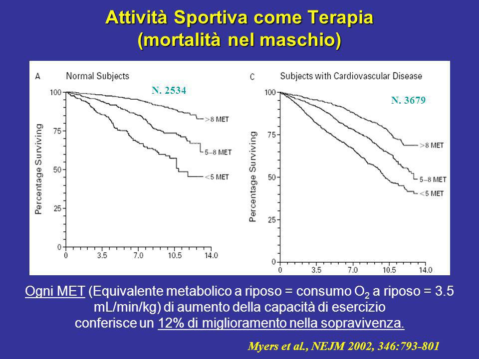 Attività Sportiva come Terapia (mortalità nel maschio)
