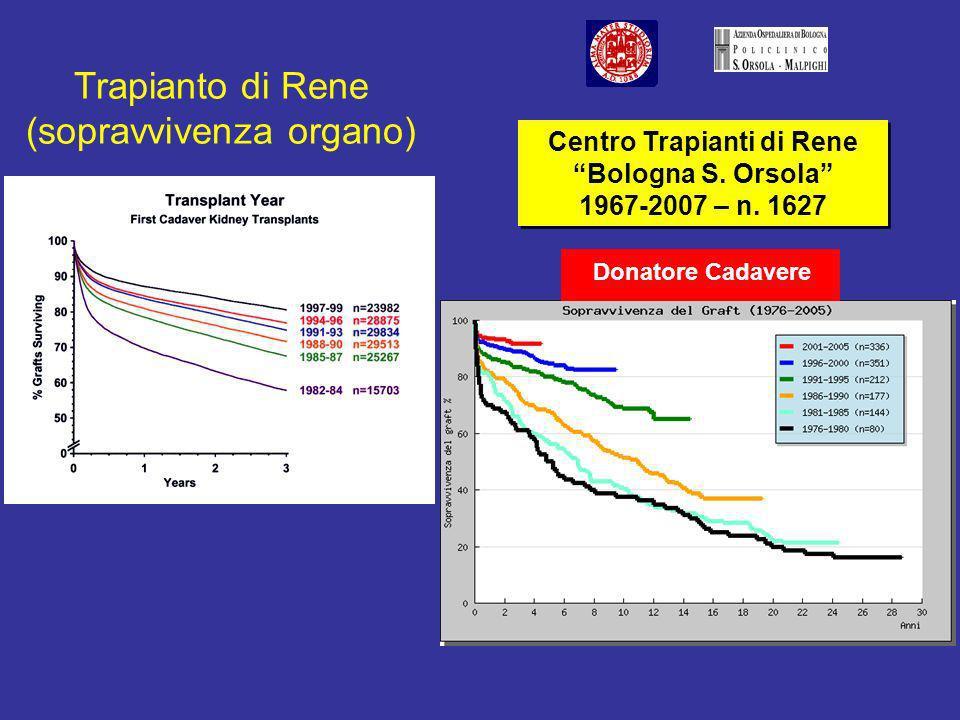 Centro Trapianti di Rene Bologna S. Orsola