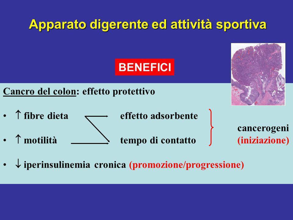 Apparato digerente ed attività sportiva