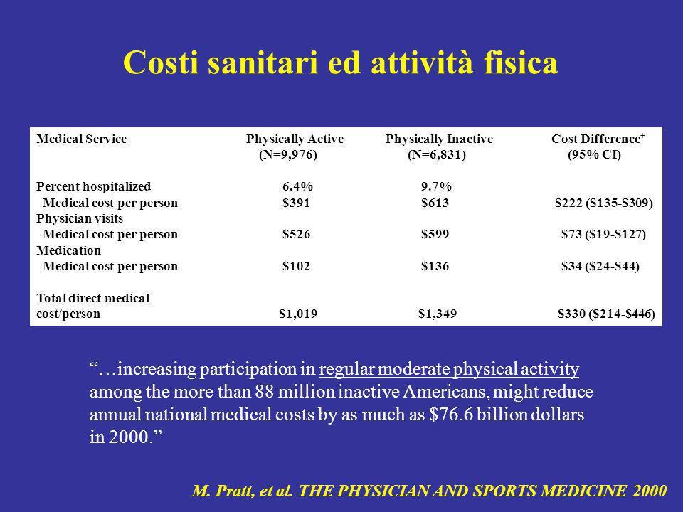 Costi sanitari ed attività fisica