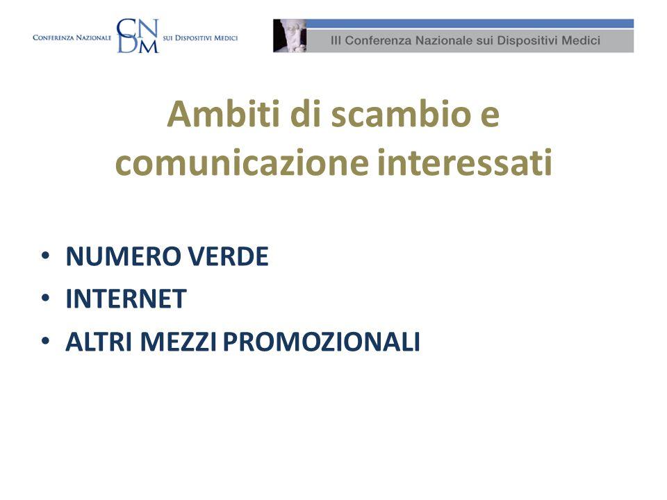 Ambiti di scambio e comunicazione interessati