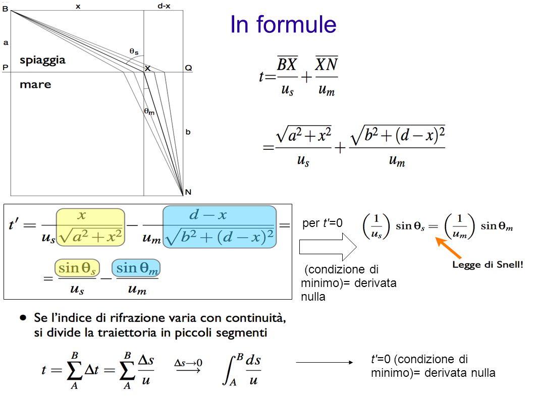 In formule per t =0 (condizione di minimo)= derivata nulla