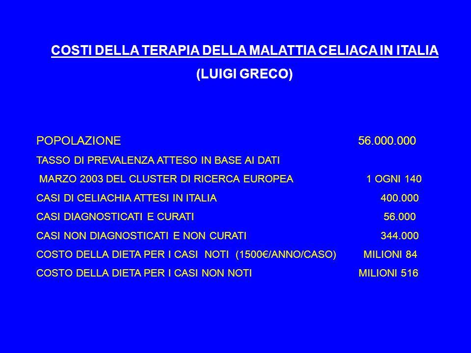 COSTI DELLA TERAPIA DELLA MALATTIA CELIACA IN ITALIA