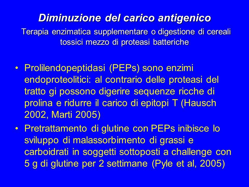 Diminuzione del carico antigenico Terapia enzimatica supplementare o digestione di cereali tossici mezzo di proteasi batteriche
