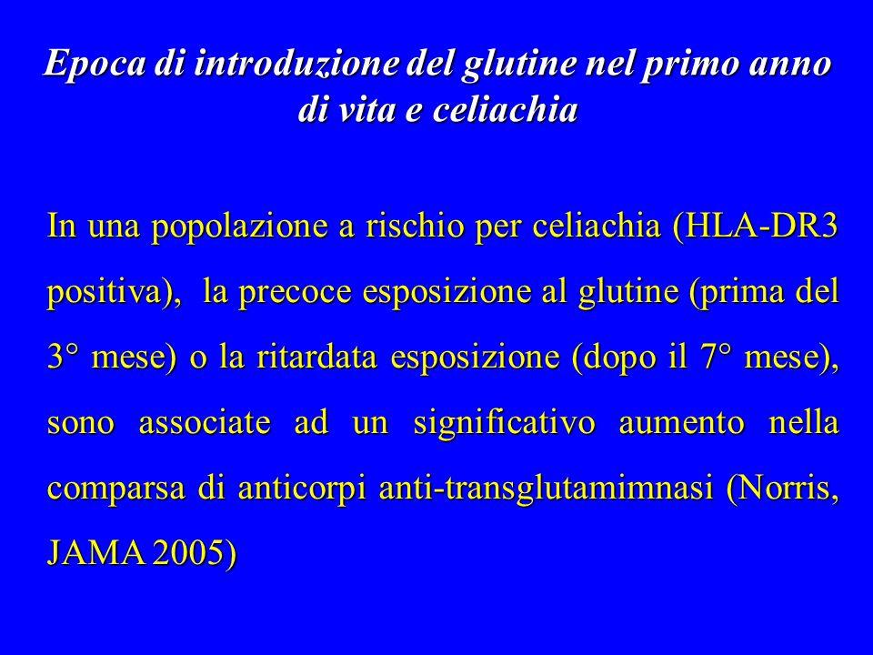 Epoca di introduzione del glutine nel primo anno di vita e celiachia