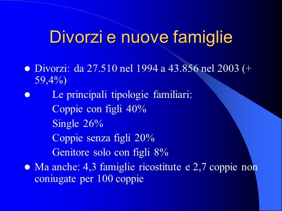 Divorzi e nuove famiglie