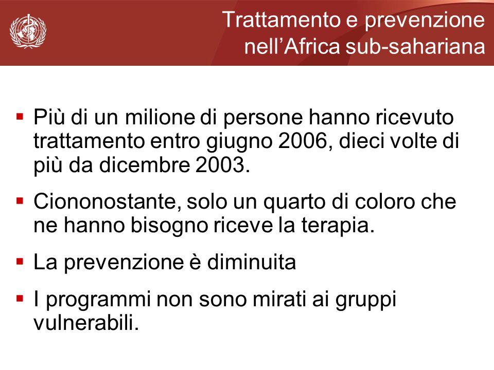Trattamento e prevenzione nell'Africa sub-sahariana