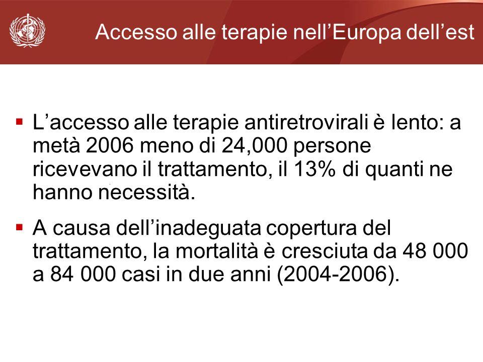 Accesso alle terapie nell'Europa dell'est