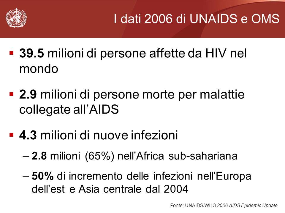 39.5 milioni di persone affette da HIV nel mondo