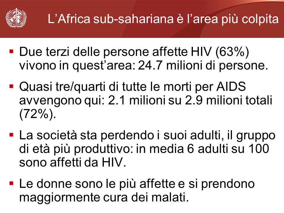 L'Africa sub-sahariana è l'area più colpita