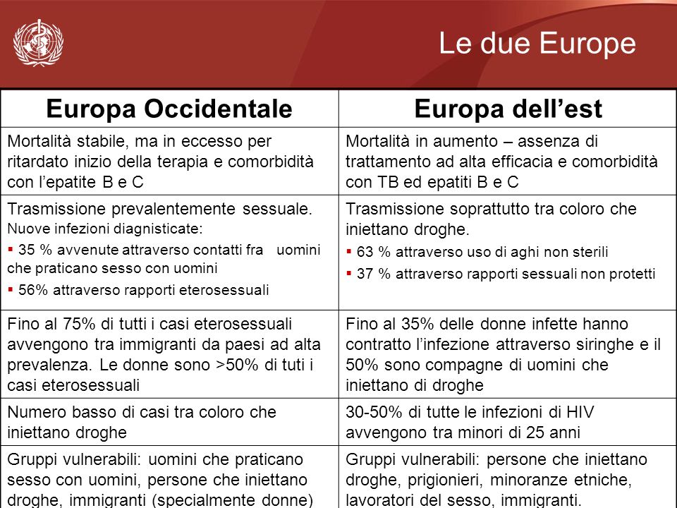 Le due Europe Europa Occidentale Europa dell'est