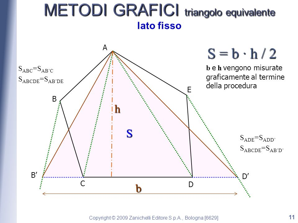 METODI GRAFICI triangolo equivalente lato fisso