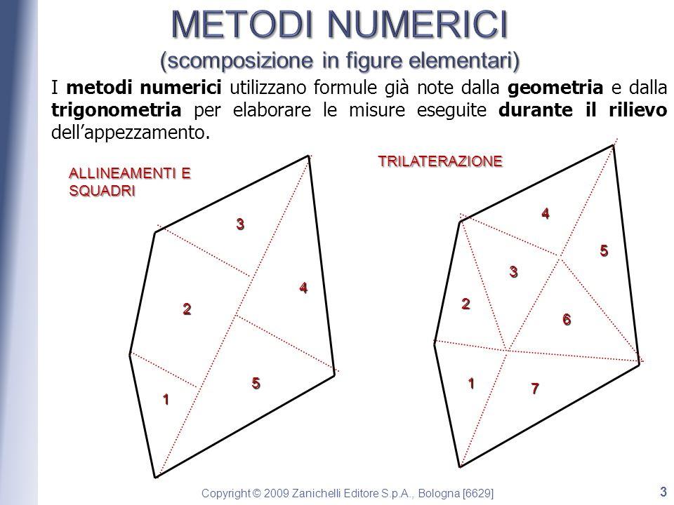 METODI NUMERICI (scomposizione in figure elementari)