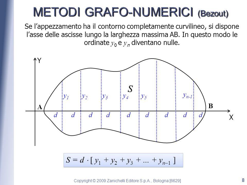 METODI GRAFO-NUMERICI (Bezout)