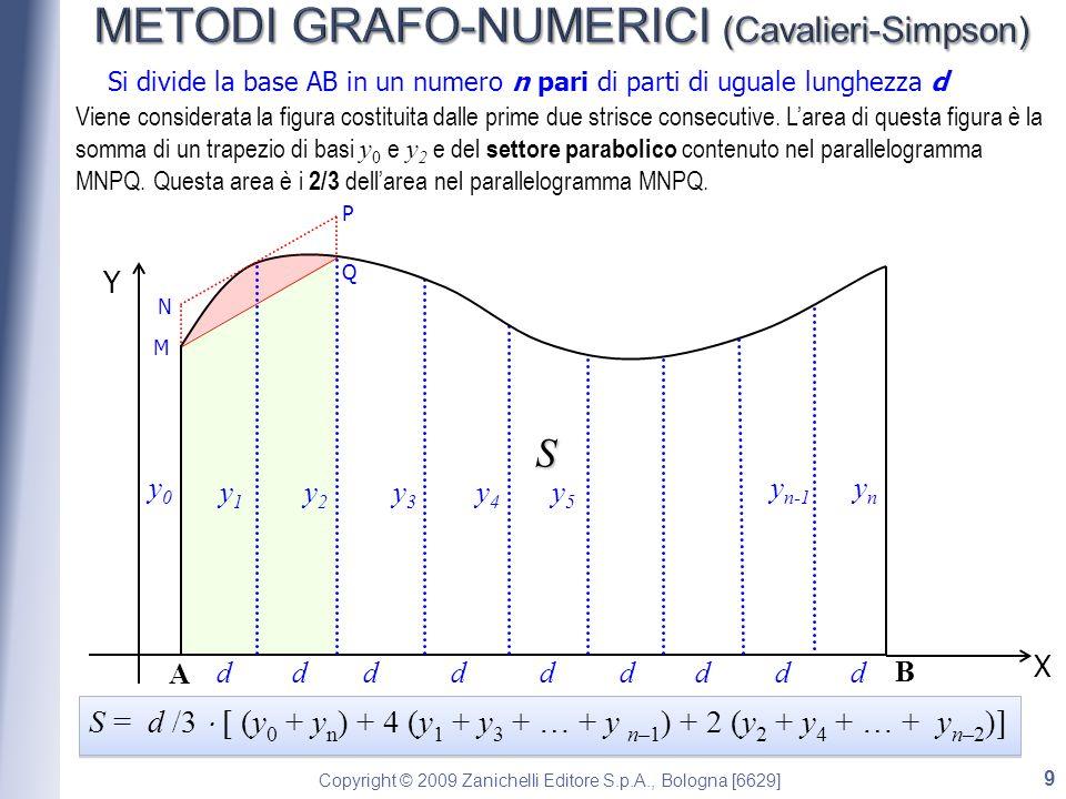 METODI GRAFO-NUMERICI (Cavalieri-Simpson)