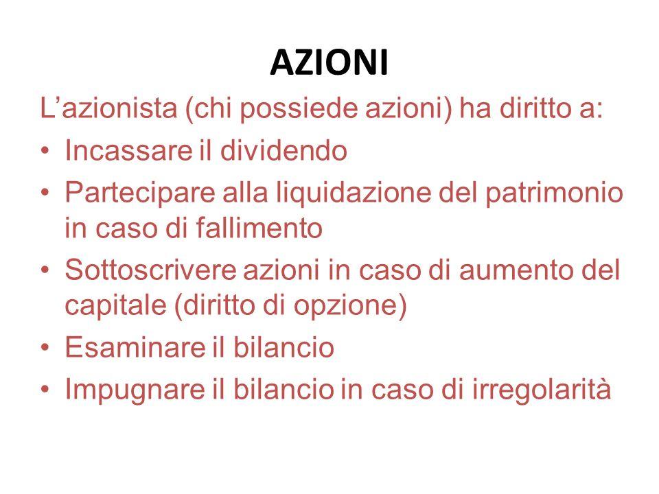 AZIONI L'azionista (chi possiede azioni) ha diritto a: