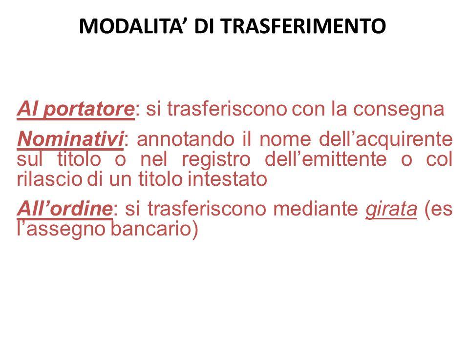 MODALITA' DI TRASFERIMENTO