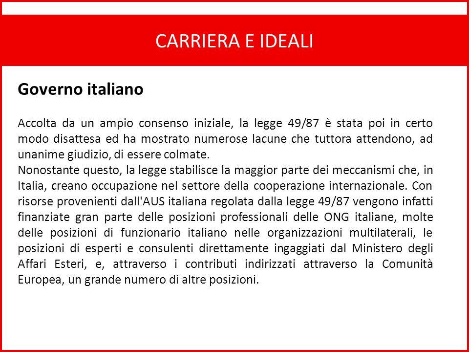 CARRIERA E IDEALI Governo italiano