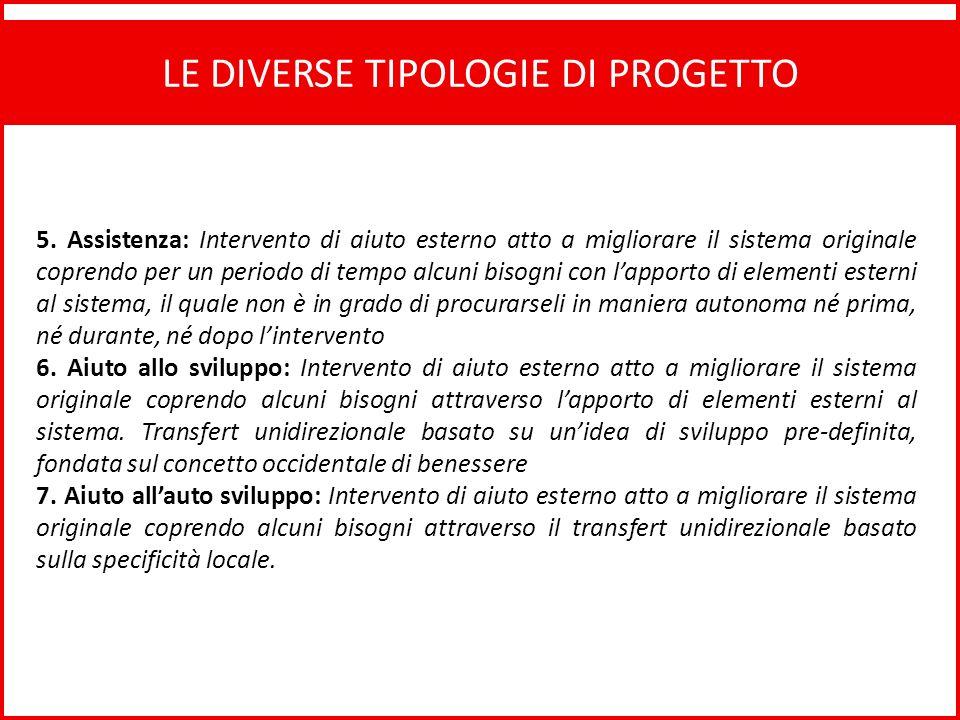 LE DIVERSE TIPOLOGIE DI PROGETTO