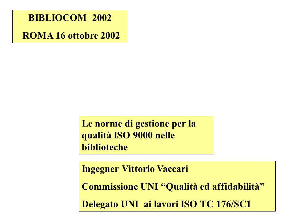 BIBLIOCOM 2002 ROMA 16 ottobre 2002. Le norme di gestione per la qualità ISO 9000 nelle biblioteche.